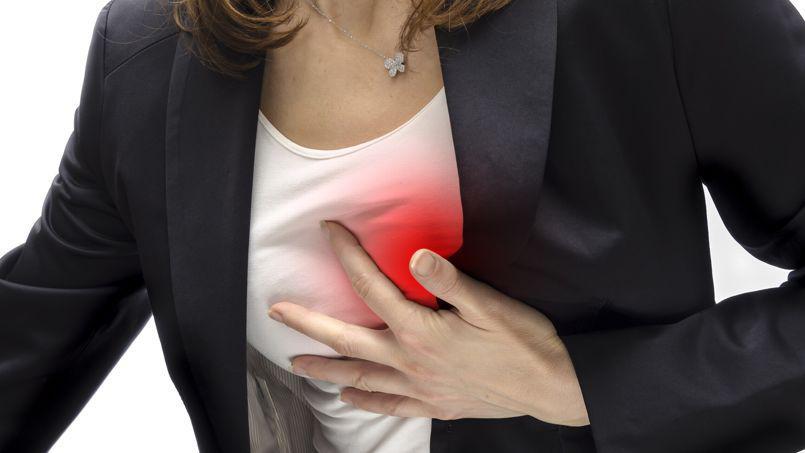 7 Étapes pour Prévoir les Maladies Cardiaques