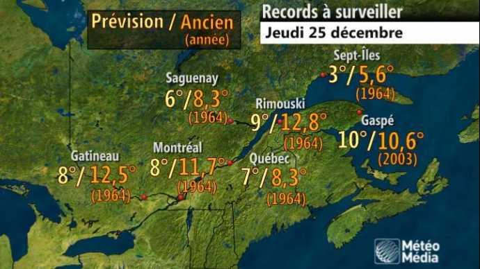 Records de chaleur à surveiller