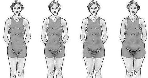Comment Savoir si vous Souffrez d'un Déséquilibre Hormonal ?