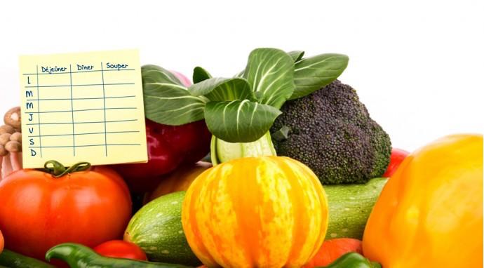 Réussir le Casse Tête de la Planification des Repas